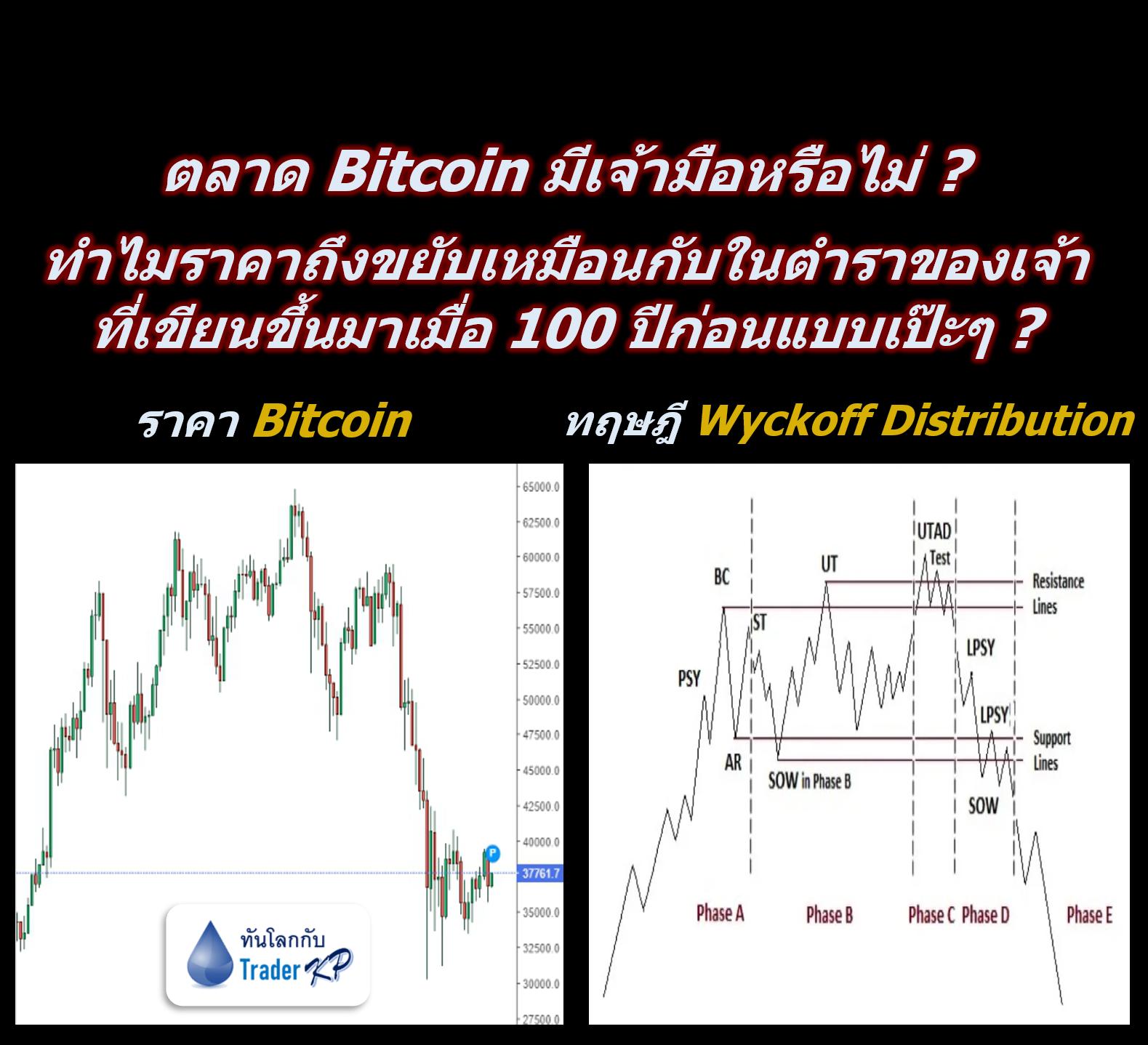 กราฟ Bitcoin